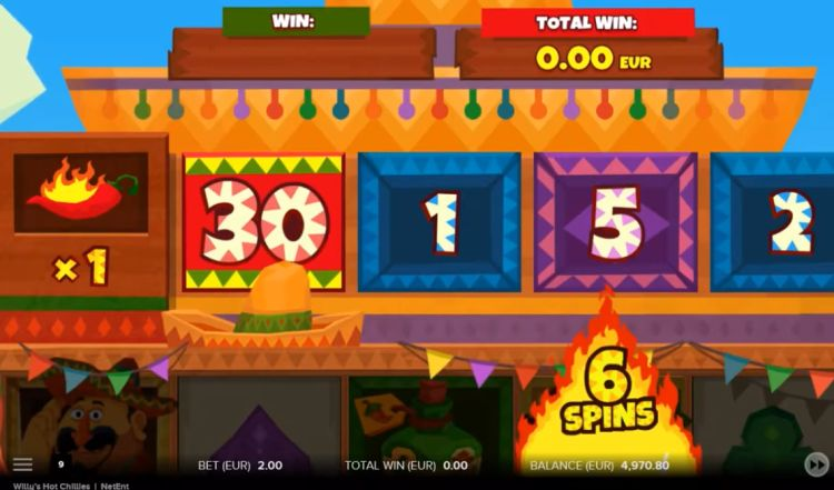 Willy's Hot Chillies slot netent bonus