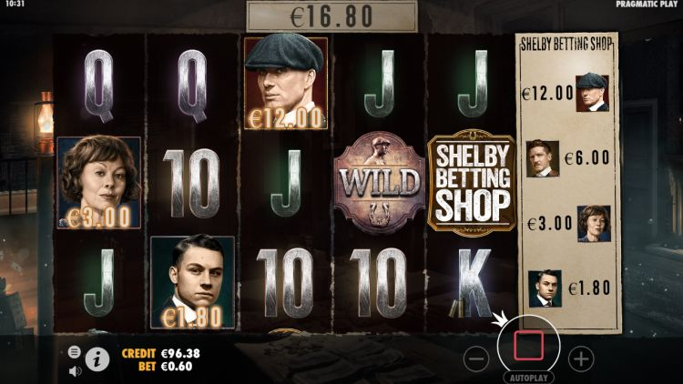 peaky-blinders-slot-pragmatic play feature win
