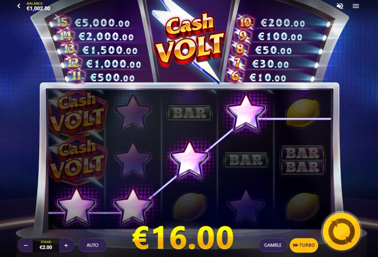 Cash Volt slot review red tiger