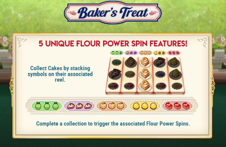 bakers-treat-gokkast-review