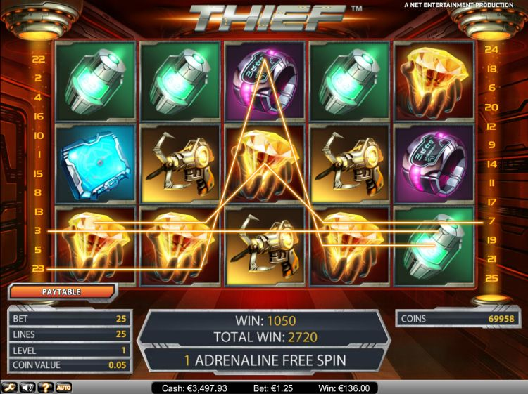 thief-slot-review-netent-free-spins-bonus