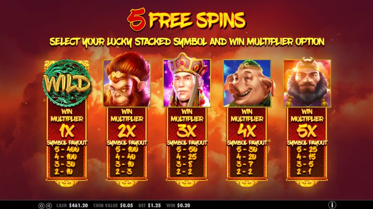 Journey-to-the-west-free-spins-bonus