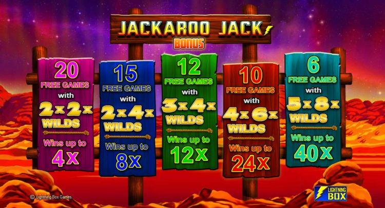 jackaroo-jack-slot review free spins